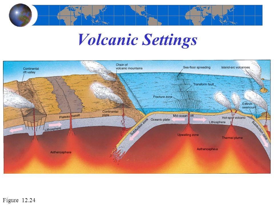 Volcanic Settings Figure 12.24