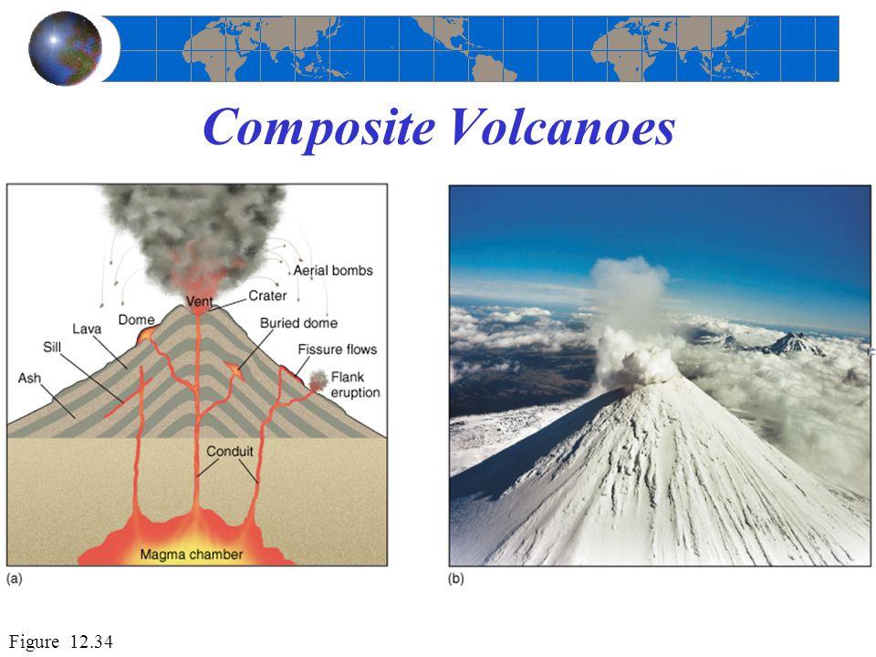 Composite Volcanoes Figure 12.34