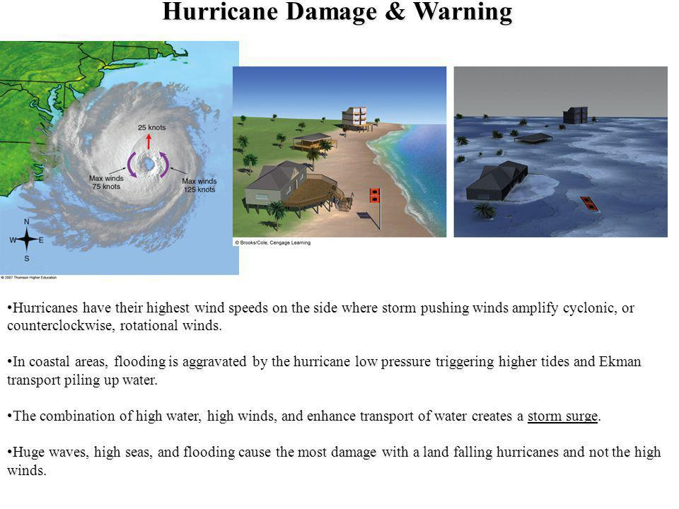 Hurricane Damage & Warning Hurricanes have their highest wind speeds on the side where storm pushing winds amplify cyclonic, or counterclockwise, rota
