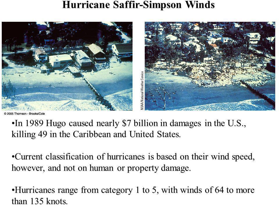 Hurricane Saffir-Simpson Winds In 1989 Hugo caused nearly $7 billion in damages in the U.S., killing 49 in the Caribbean and United States.In 1989 Hug