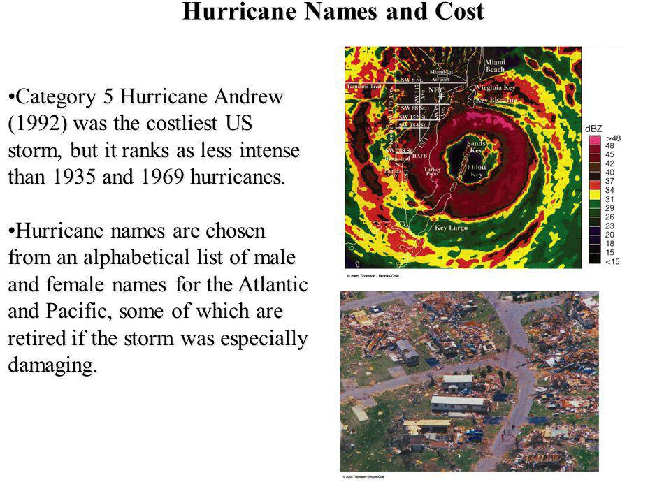 Hurricane Names and Cost Category 5 Hurricane Andrew (1992) was the costliest US storm, but it ranks as less intense than 1935 and 1969 hurricanes.Cat