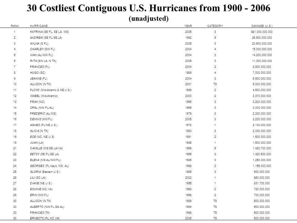 30 Costliest Contiguous U.S.