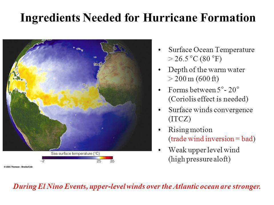 Likelihood for Landfall Between 1900 and 2010, only three category 5 hurricanes have made landfall along the Gulf or Atlantic.Between 1900 and 2010, only three category 5 hurricanes have made landfall along the Gulf or Atlantic.