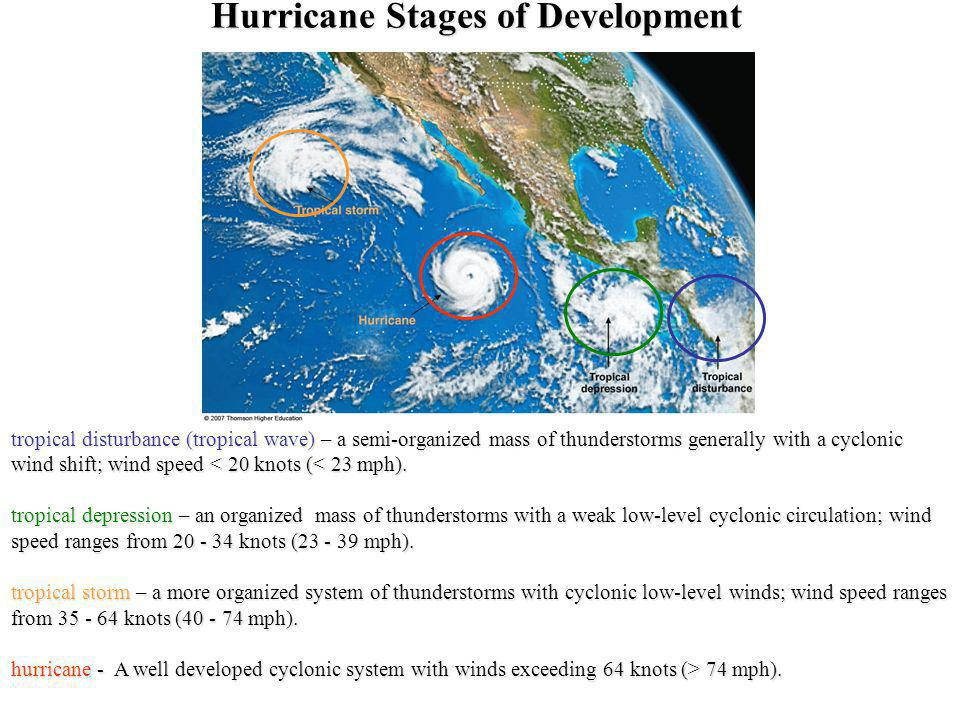 Hurricane Damage & Warning Hurricanes have their highest wind speeds on the side where storm pushing winds amplify cyclonic, or counterclockwise, rotational winds.Hurricanes have their highest wind speeds on the side where storm pushing winds amplify cyclonic, or counterclockwise, rotational winds.