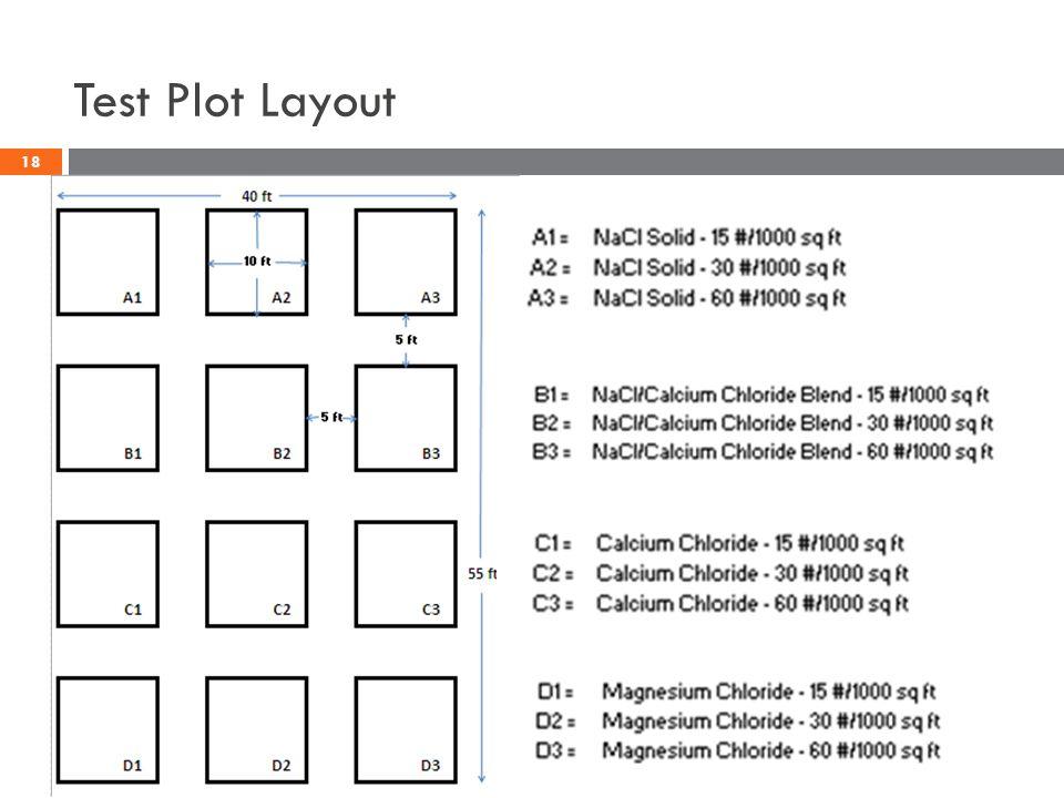 Test Plot Layout 18