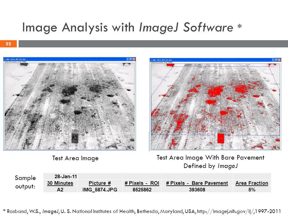 Image Analysis with ImageJ Software * * Rasband, W.S., ImageJ, U.