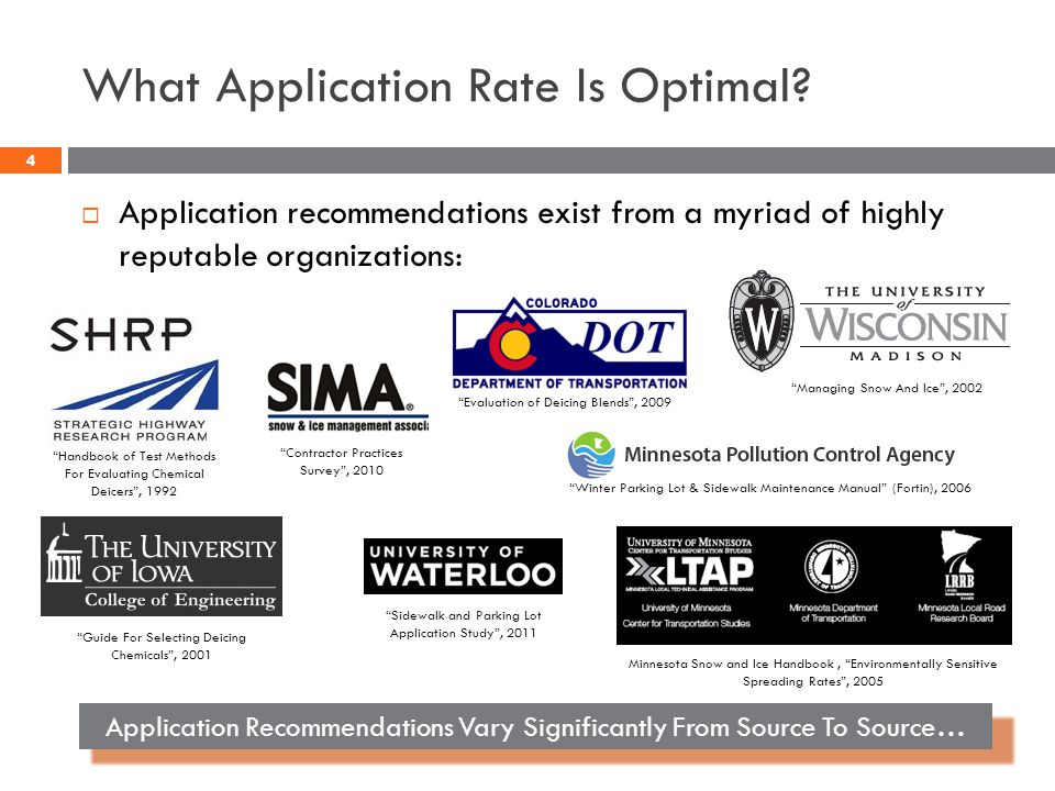 Application Rate Selection: Initial High/Medium/Low application rates were selected as a starting point based on common recommendations from various reputable organizations.