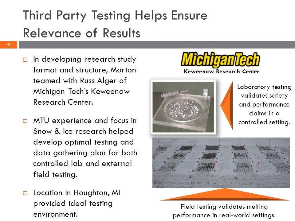 Test Methodology 20
