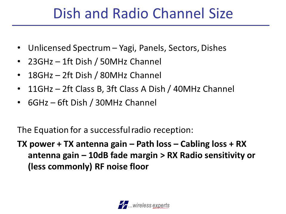 Dish and Radio Channel Size Unlicensed Spectrum – Yagi, Panels, Sectors, Dishes 23GHz – 1ft Dish / 50MHz Channel 18GHz – 2ft Dish / 80MHz Channel 11GH