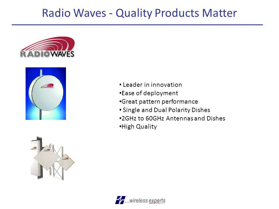 Radio Waves - Quality Products Matter Leader in innovation Ease of deployment Great pattern performance Single and Dual Polarity Dishes 2GHz to 60GHz