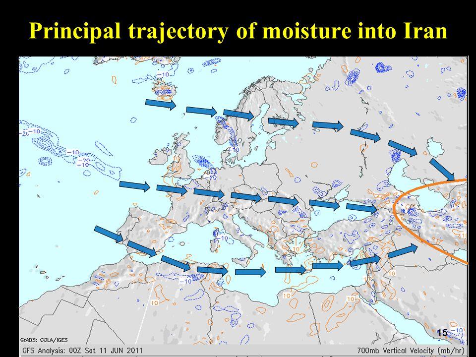Principal trajectory of moisture into Iran 15