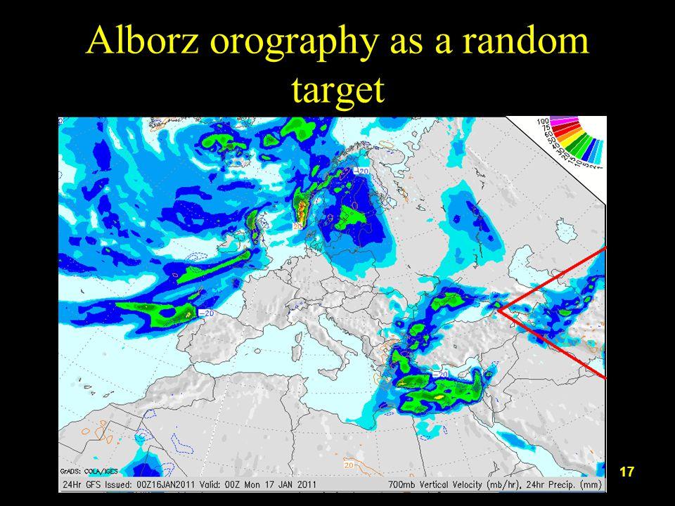 Alborz orography as a random target 17