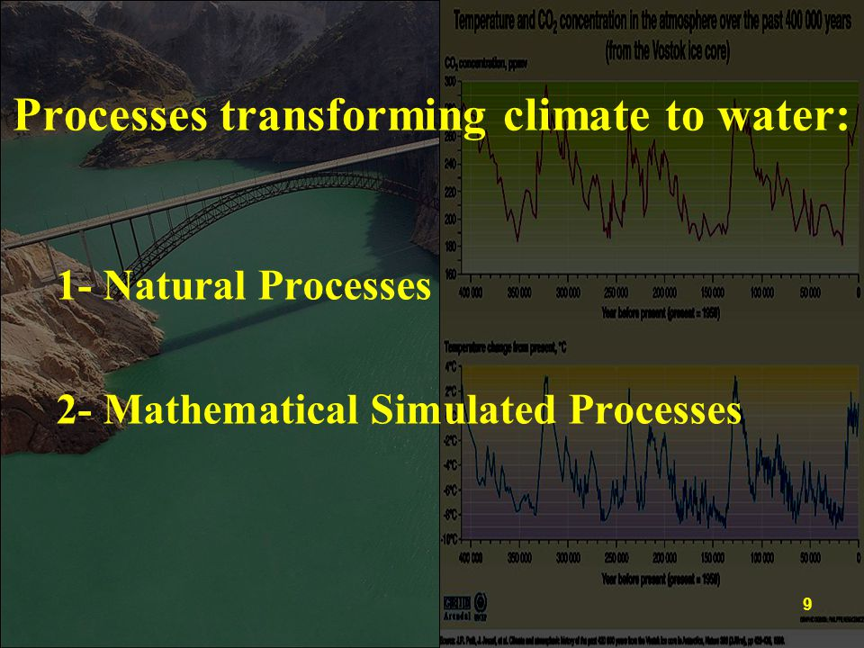 Processes transforming climate to water: 1- Natural Processes 2- Mathematical Simulated Processes 9