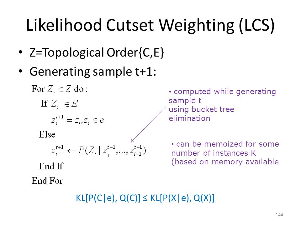 Likelihood Cutset Weighting (LCS) Z=Topological Order{C,E} Generating sample t+1: 144 computed while generating sample t using bucket tree elimination can be memoized for some number of instances K (based on memory available KL[P(C|e), Q(C)] KL[P(X|e), Q(X)]