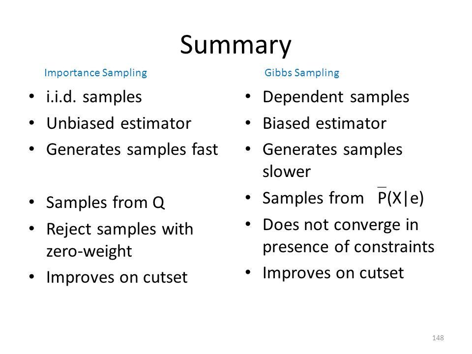 Summary i.i.d. samples Unbiased estimator Generates samples fast Samples from Q Reject samples with zero-weight Improves on cutset Dependent samples B