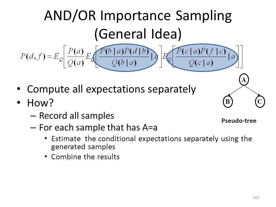 163 Compute all expectations separately How? – Record all samples – For each sample that has A=a Estimate the conditional expectations separately usin