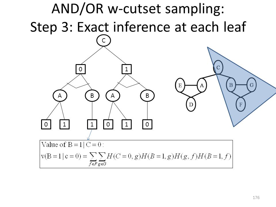 C AABB 01 010101 AND/OR w-cutset sampling: Step 3: Exact inference at each leaf 176
