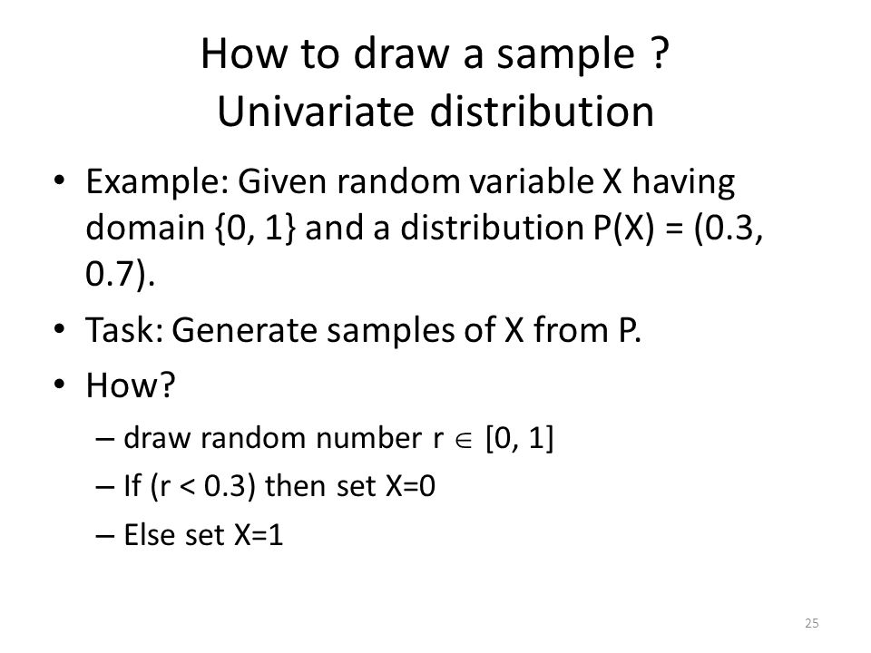 How to draw a sample .
