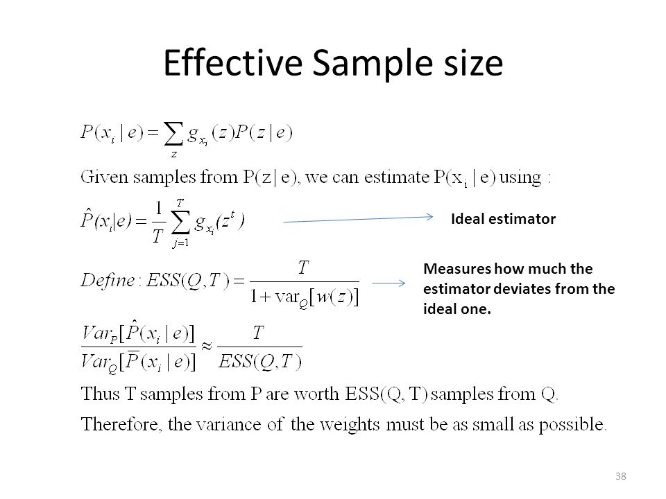 Effective Sample size 38 Ideal estimator Measures how much the estimator deviates from the ideal one.