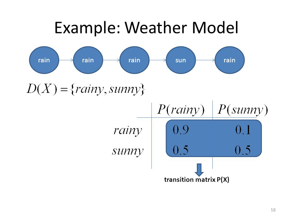 Example: Weather Model 58 transition matrix P(X) rain sun