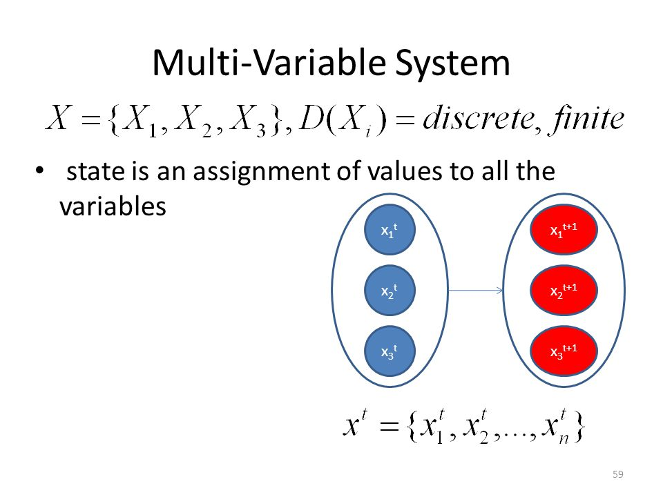 Multi-Variable System state is an assignment of values to all the variables 59 x1tx1t x2tx2t x3tx3t x 1 t+1 x 2 t+1 x 3 t+1