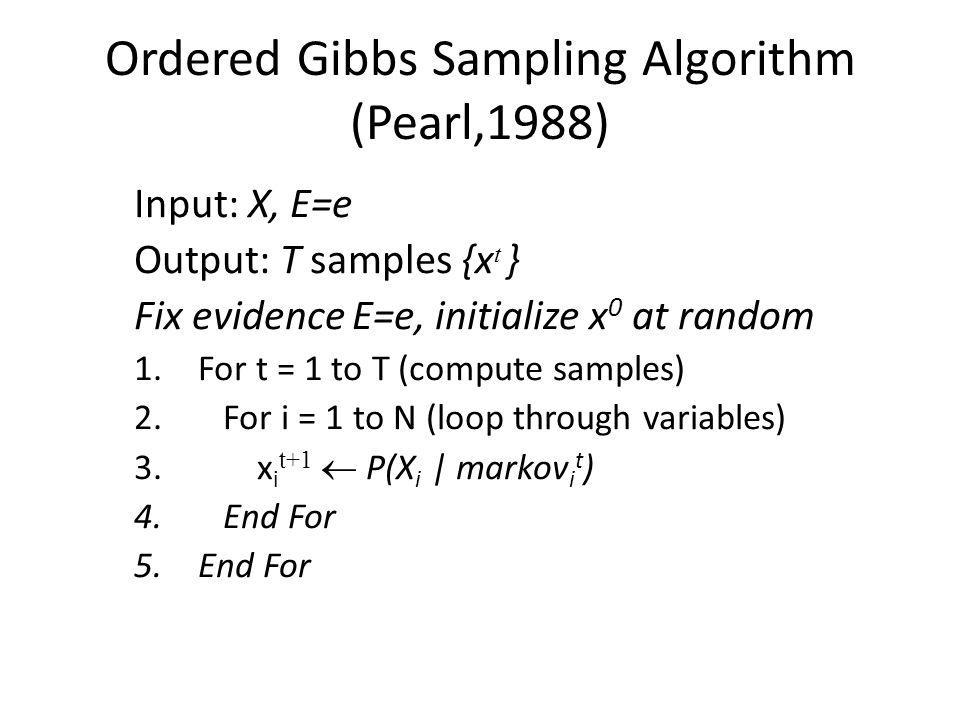 Ordered Gibbs Sampling Algorithm (Pearl,1988) Input: X, E=e Output: T samples {x t } Fix evidence E=e, initialize x 0 at random 1.For t = 1 to T (comp