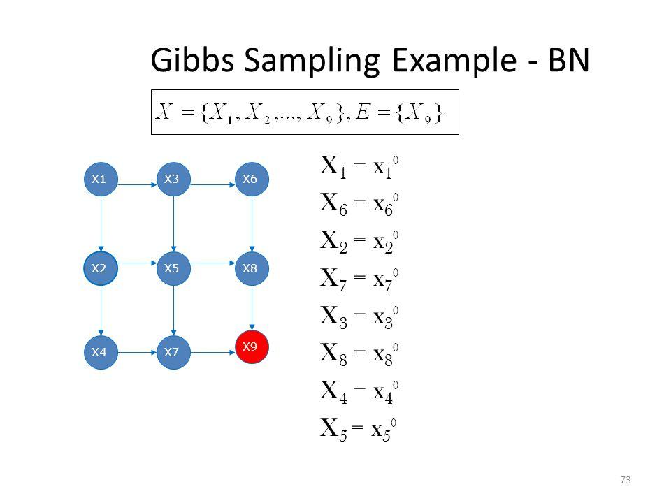 Gibbs Sampling Example - BN 73 X1 X4 X8X5 X2 X3 X9 X7 X6 X 1 = x 1 0 X 6 = x 6 0 X 2 = x 2 0 X 7 = x 7 0 X 3 = x 3 0 X 8 = x 8 0 X 4 = x 4 0 X 5 = x 5