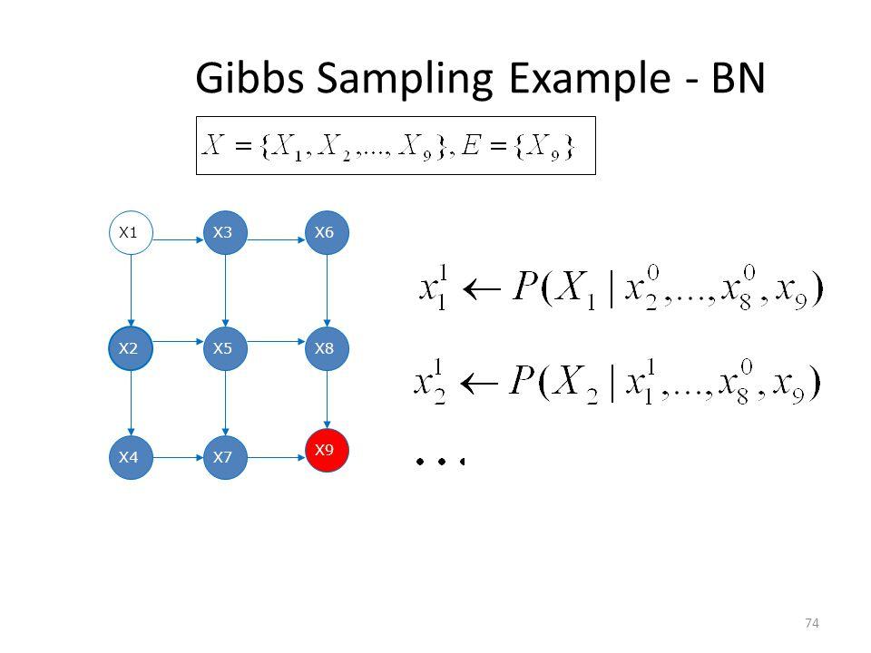 Gibbs Sampling Example - BN 74 X1 X4 X8X5 X2 X3 X9 X7 X6