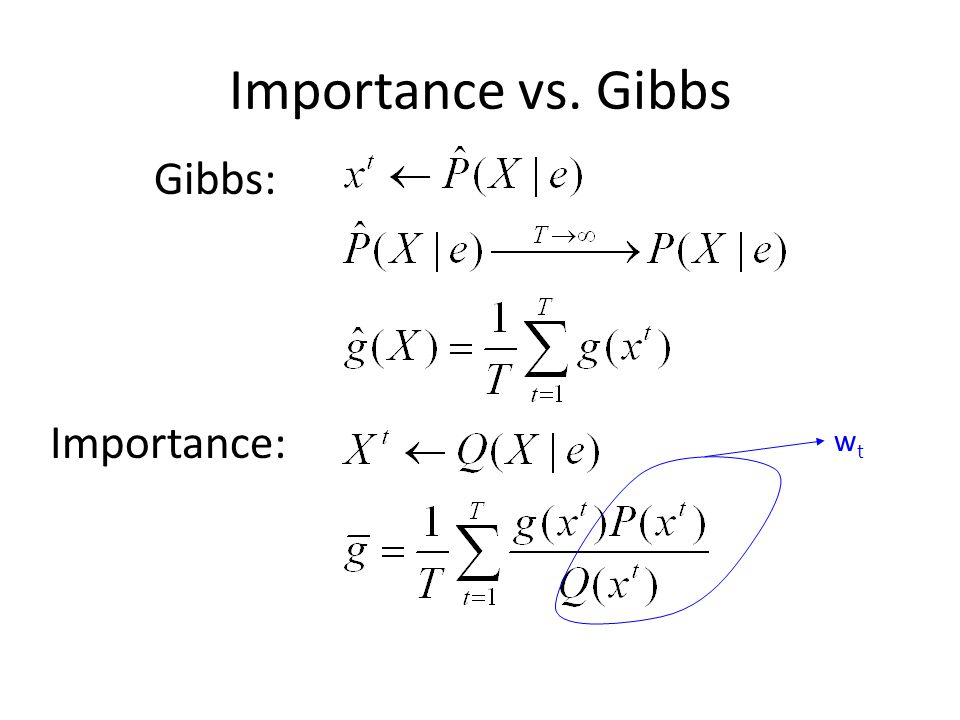 Importance vs. Gibbs wtwt Gibbs: Importance: