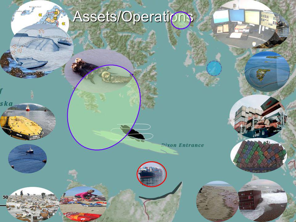 Assets/Operations