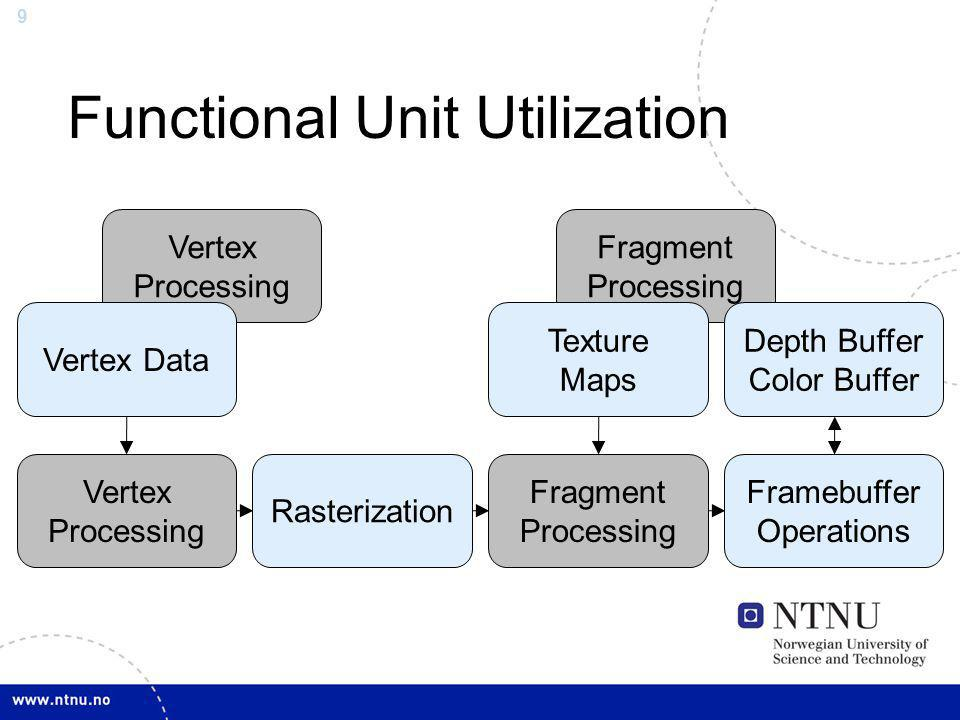 9 Functional Unit Utilization Vertex Processing Fragment Processing Vertex Processing Fragment Processing Rasterization Framebuffer Operations Vertex