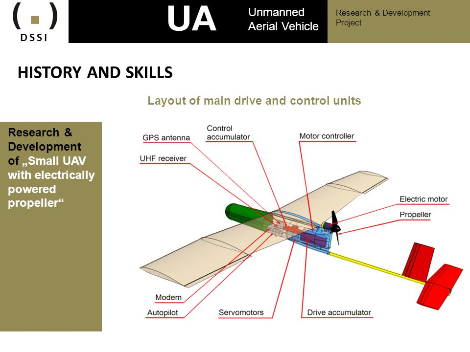 Aircraft parameters: Airframe configuration – classical V-tail type Length L=4 m Airframe body diameter D=0,7 m Wing span W=3 m Chord span B=0,6 m Takeoff weight 300 kg DSSI Research & Development Project UA V Unmanned Aerial Vehicle Current R&D project: UAV - Model HS Payload weight 30 kg Engine type – turbojet engine TJ100 Control surfaces – elevator, rudder Kill switch (cut off) Aircraft material – combination of graphite composites and aluminum alloy Turbojet engine TJ100 Velká Bíteš (Czech Republic) Most parameters of UAV Models MS and HS are identical.