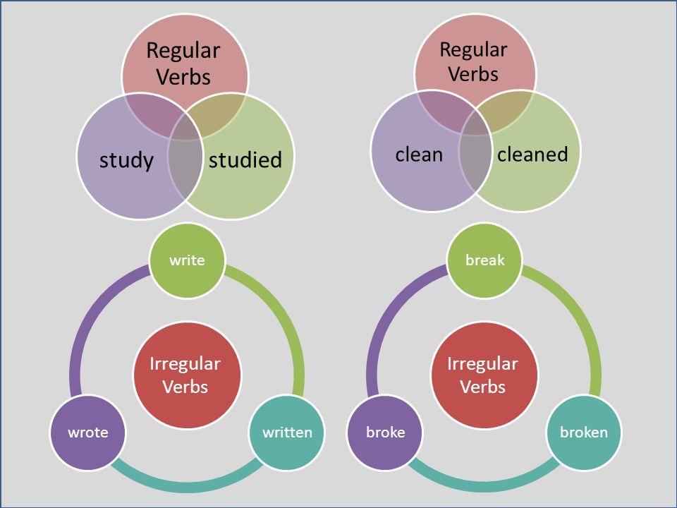 Regular Verbs cleanedclean Regular Verbs studiedstudy Irregular Verbs breakbrokenbroke Irregular Verbs write written wrote