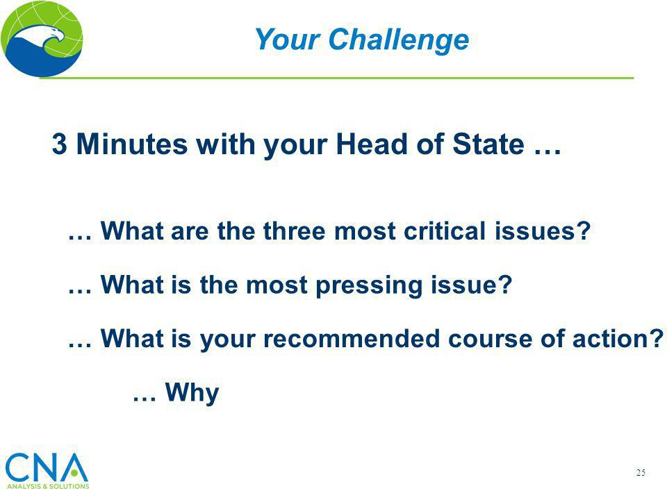 25 Your Challenge 3 Minutes with your Head of State … … What are the three most critical issues? … What is the most pressing issue? … What is your rec
