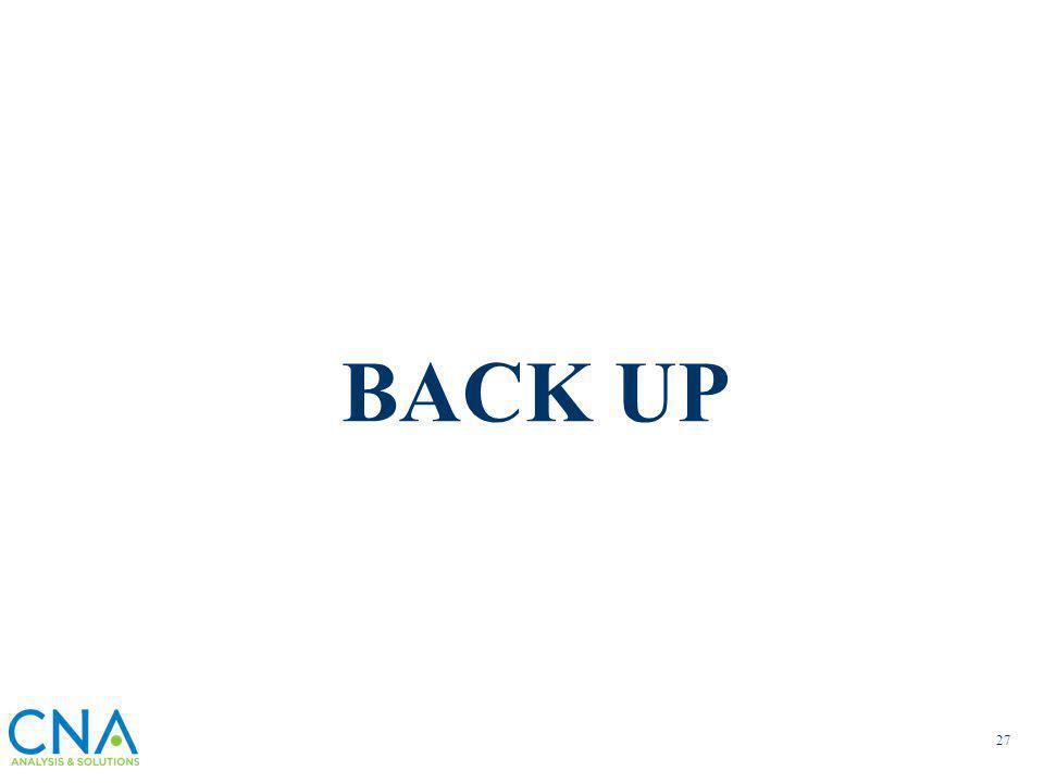 27 BACK UP
