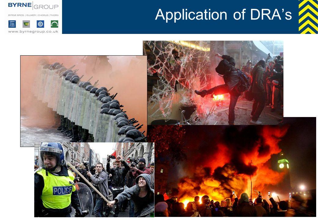 Application of DRAs