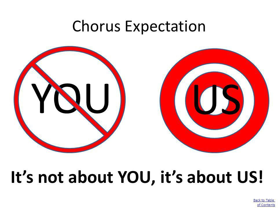 Chorus Expectation YOU US Its not about YOU, its about US! Back to Table of Contents