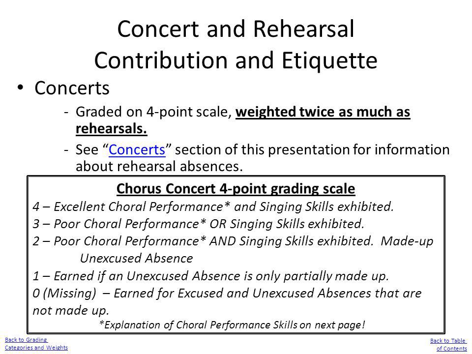 Concert and Rehearsal Contribution and Etiquette Concerts -Graded on 4-point scale, weighted twice as much as rehearsals. -See Concerts section of thi