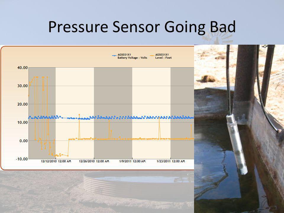 Pressure Sensor Going Bad