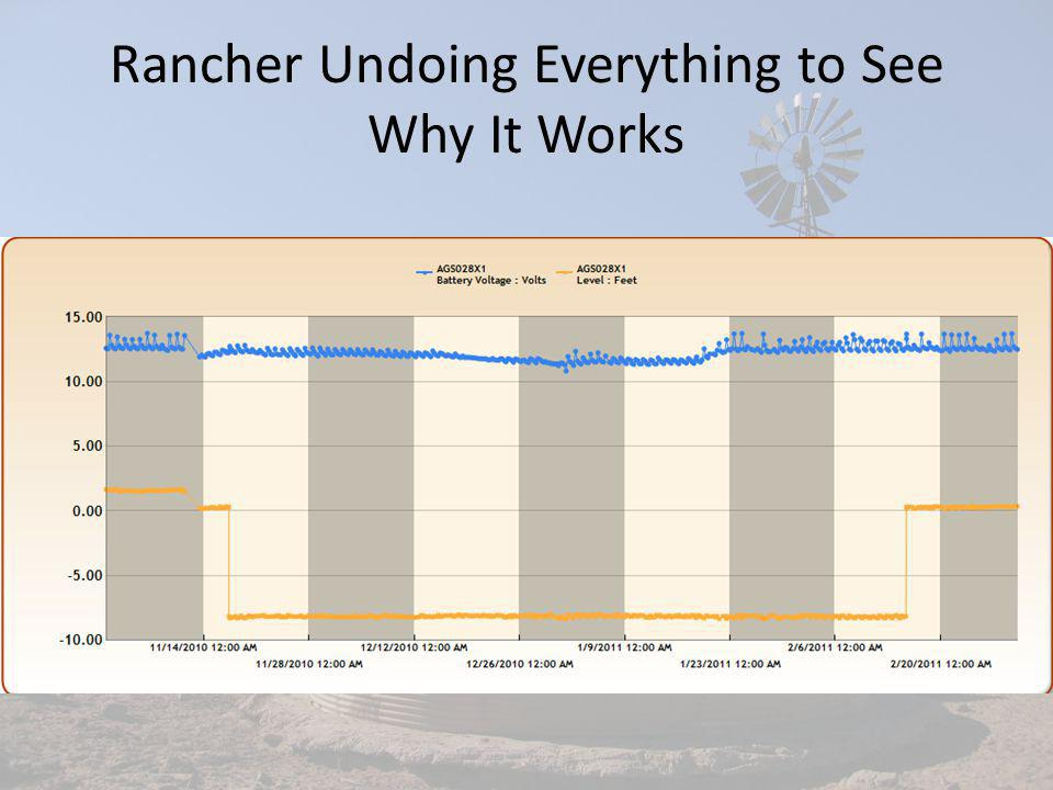 Rancher Undoing Everything to See Why It Works
