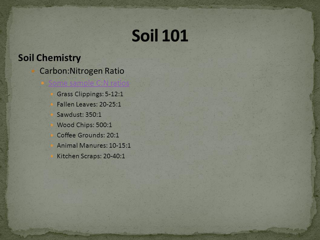 Soil Chemistry Carbon:Nitrogen Ratio Some sample C:N ratios Grass Clippings: 5-12:1 Fallen Leaves: 20-25:1 Sawdust: 350:1 Wood Chips: 500:1 Coffee Grounds: 20:1 Animal Manures: 10-15:1 Kitchen Scraps: 20-40:1