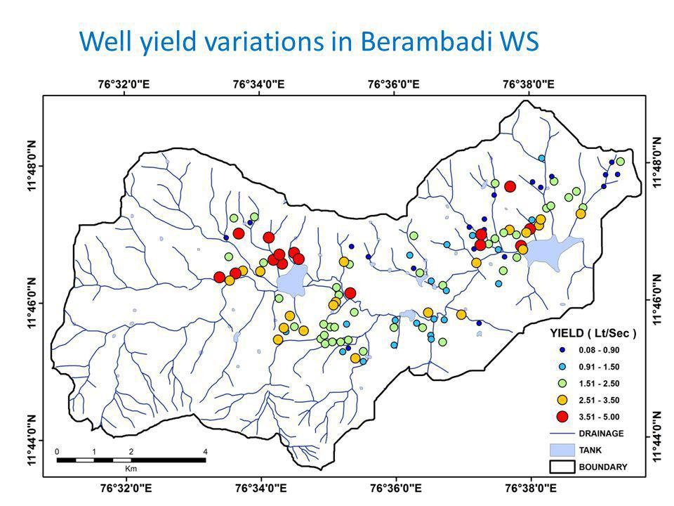 Well yield variations in Berambadi WS