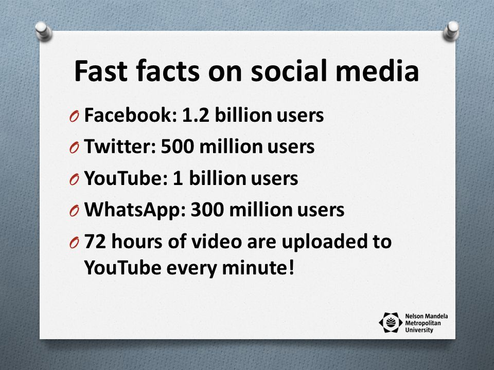 Fast facts on social media O Facebook: 1.2 billion users O Twitter: 500 million users O YouTube: 1 billion users O WhatsApp: 300 million users O 72 hours of video are uploaded to YouTube every minute!
