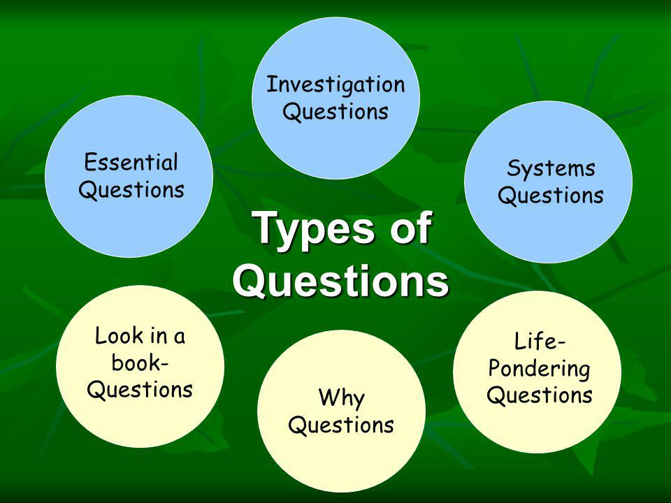 Types of Questions Investigation Questions Essential Questions Systems Questions Look in a book- Questions Life- Pondering Questions Why Questions