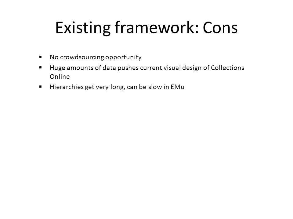 Existing framework: Cons No crowdsourcing opportunity Huge amounts of data pushes current visual design of Collections Online Hierarchies get very lon