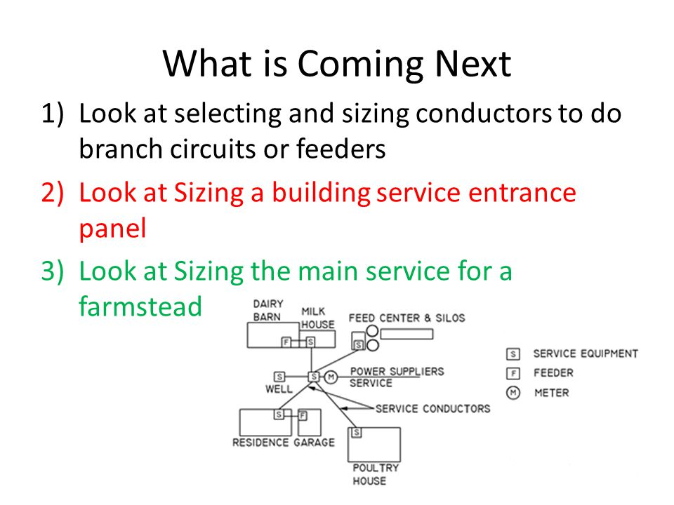 What is Coming Next 1)Look at selecting and sizing conductors to do branch circuits or feeders 2)Look at Sizing a building service entrance panel 3)Look at Sizing the main service for a farmstead