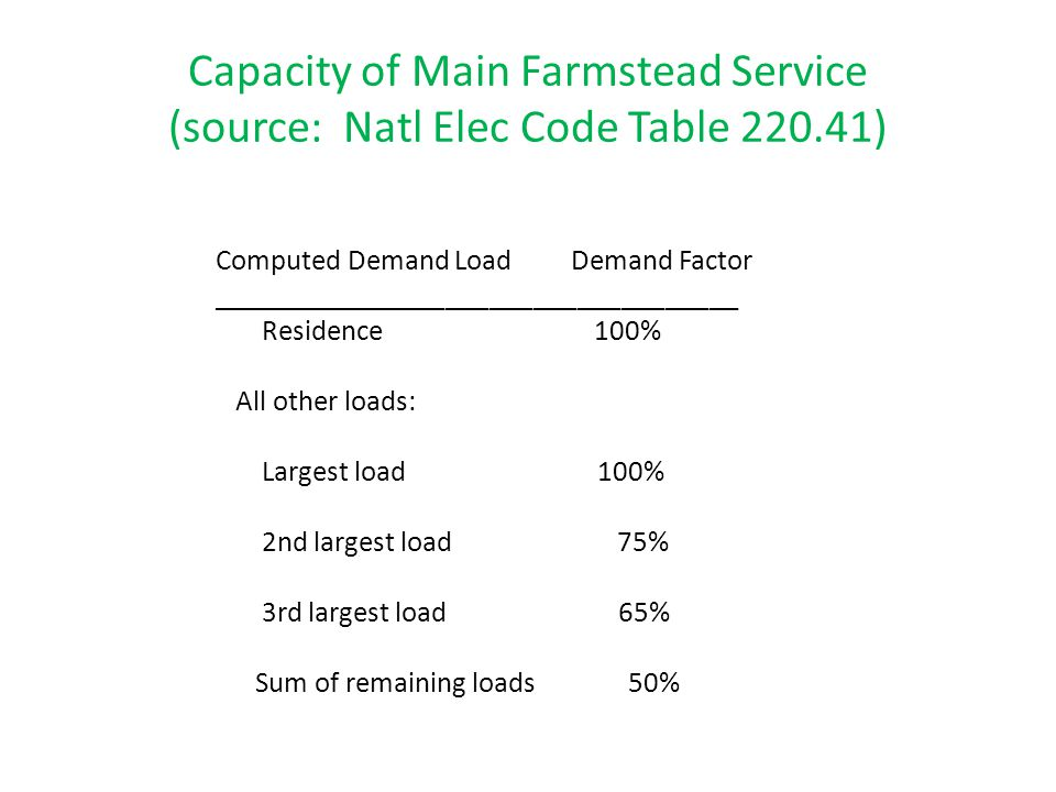 Capacity of Main Farmstead Service (source: Natl Elec Code Table 220.41) Computed Demand Load Demand Factor ____________________________________ Residence 100% All other loads: Largest load 100% 2nd largest load 75% 3rd largest load 65% Sum of remaining loads 50%
