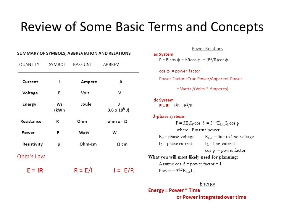 Review of Some Basic Terms and Concepts SUMMARY OF SYMBOLS, ABBREVIATION AND RELATIONS QUANTITY SYMBOL BASE UNIT ABBREV. _____________________________