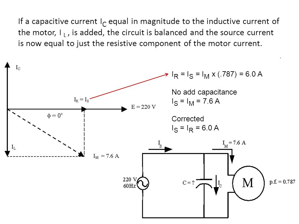 If a capacitive current I C equal in magnitude to the inductive current of the motor, I L, is added, the circuit is balanced and the source current is now equal to just the resistive component of the motor current.