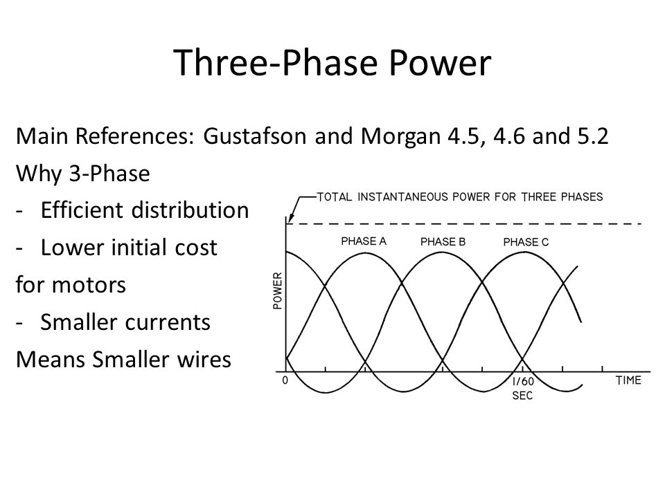 Three-Phase Power Main References: Gustafson and Morgan 4.5, 4.6 and 5.2 Why 3-Phase -Efficient distribution -Lower initial cost for motors -Smaller currents Means Smaller wires Fig 4.26